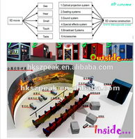 Attractive Cinema 4d Cinema Equipment With Large Screen And Latest Movie