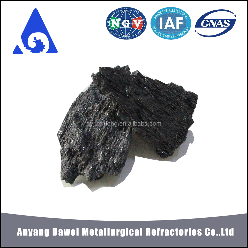 High purity beta SIC Nano Silicon Carbide powder for abrasive stone/oil stone