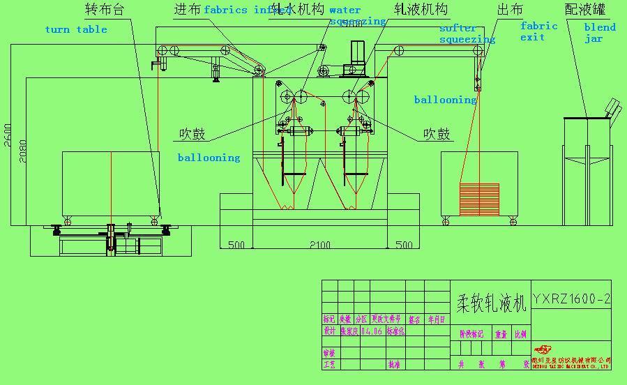 tubular fabrics double padder machine
