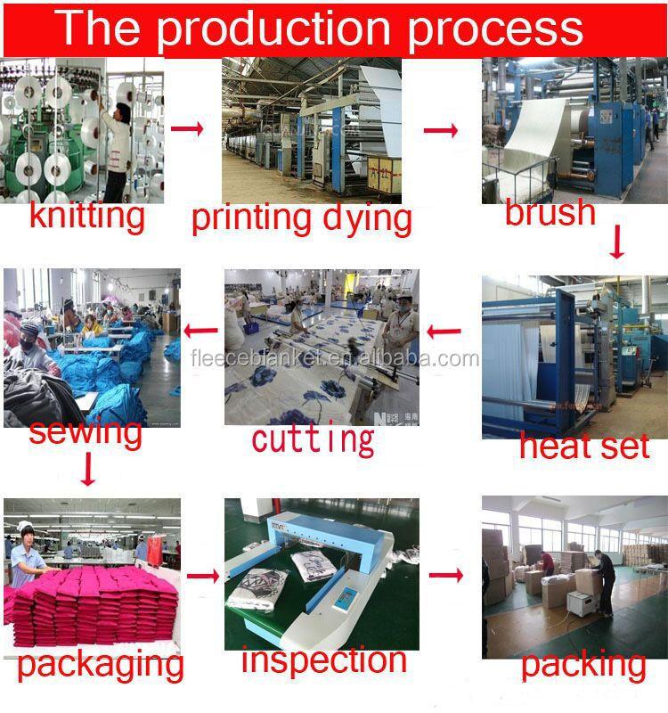 Thick Plain Mora Blanket Spain Factory Supplier