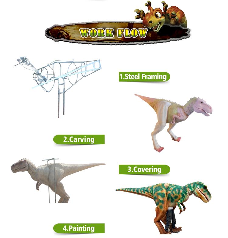 Dinosaur Costume Work Flow.png