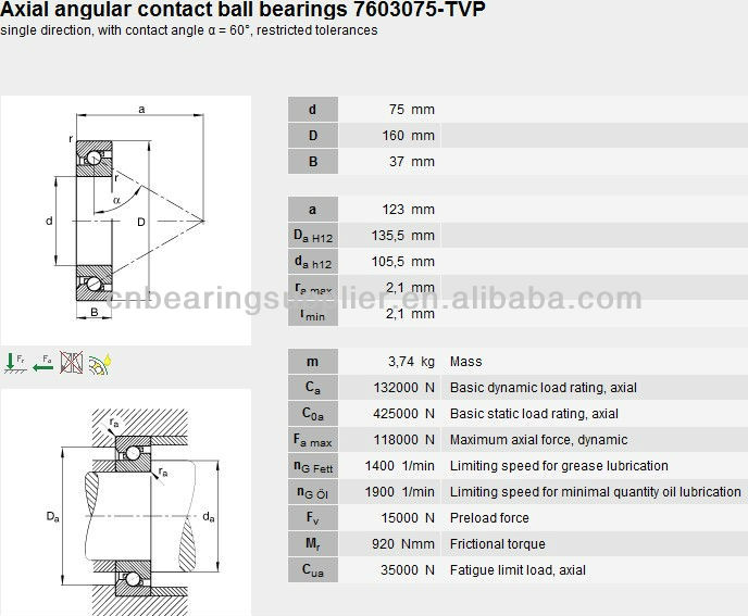 71912CTA angular contact ball bearing 7603075-TVP