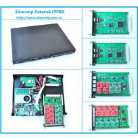 2GB DDR3 integrated PBX Asterisk, 8 fxs fxo Asterisk Open Source IP PBX support 1000Mbps Ethernet