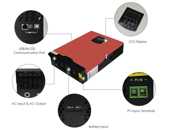 solar inverter off grid power work without battery design