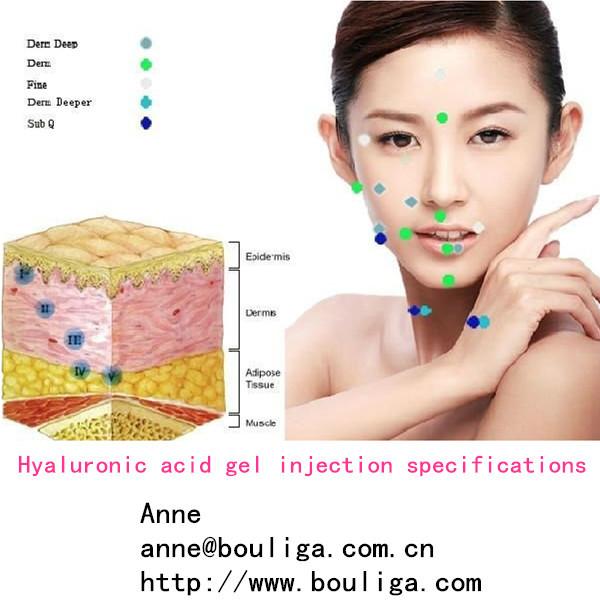 Buy Injectable Dermal Fillers For Hyaluronic Acid ...