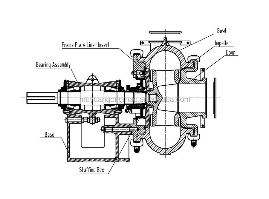 Centrifugal Horizontal 1614 Gravel Sand Suction Bilge Pump For