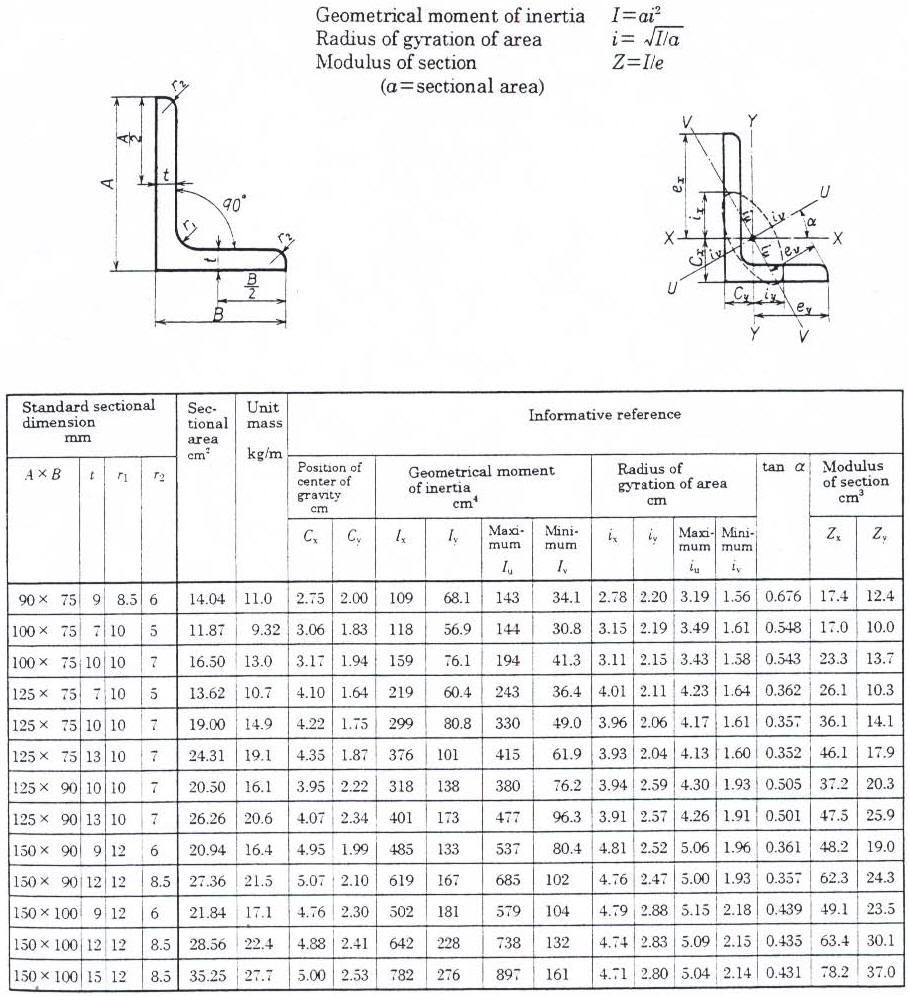 q345 steel angle iron weight of angle iron bar