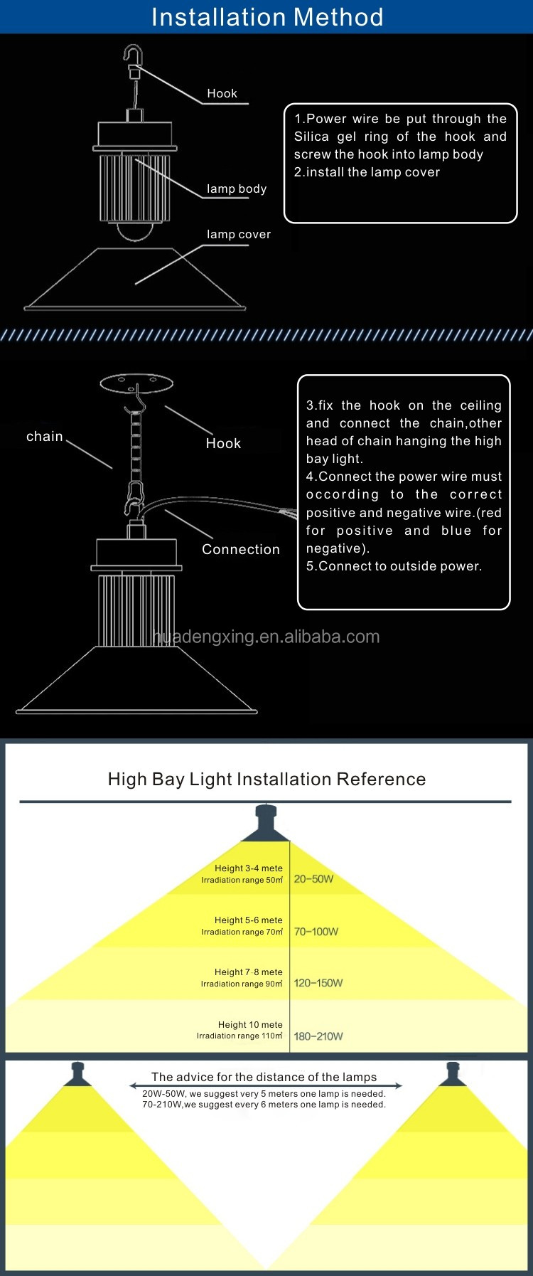 180w aluminum led high bay light.jpg