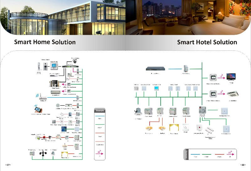 Knx Power Supply View Smart Home Product Product Details From