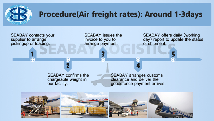 verified Reliable air freight cargo shipping to charlottes