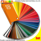 Thermoplastic Road Marking Paint Powder Spray Paint Powder Coating