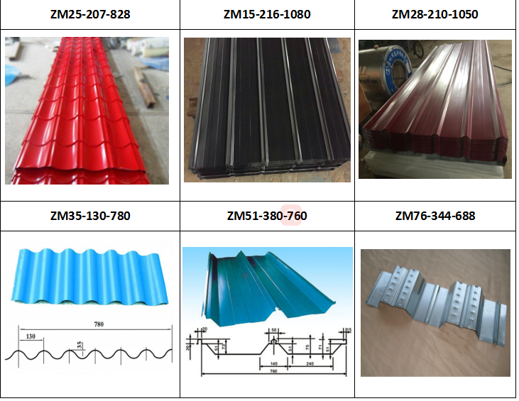 factory directly price zinc roofing tile in zimbabwe