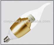 Led Bulb Of 6w/9w High Power Dome Ul Cul Ce,40w/60w Incandescent ...