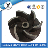 competitive price water pump impeller design