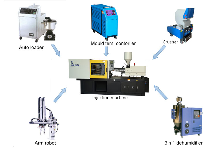High quality Automatic Servo horizontal plastic cup injection moulding making machine for coffee cup and juice cup
