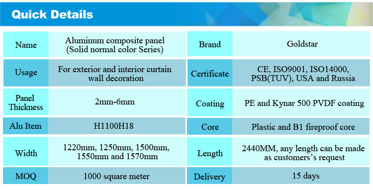 Antibacterial Coating aluminum aluminium Composite Panel