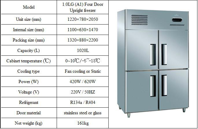 1020L OEM Factory Catering Equipment Fan Cooling Upright Stainless Steel 4  Door Freezer Showcase With Wheels