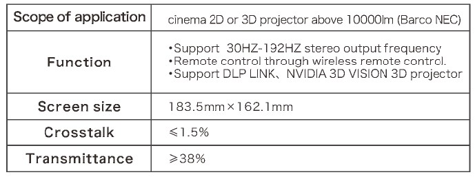 3D Cinema Polarization Modulator System