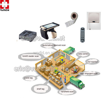 Warehouse Management System Solution UHF RFID Solution