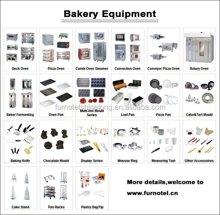 Commercial Kitchen Equipments Name List - Kitchen Design