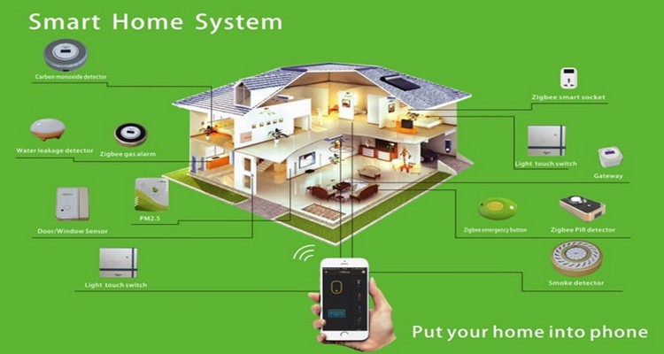 Zigbee Z Wave Wireless Smart Home System With Phone Romate