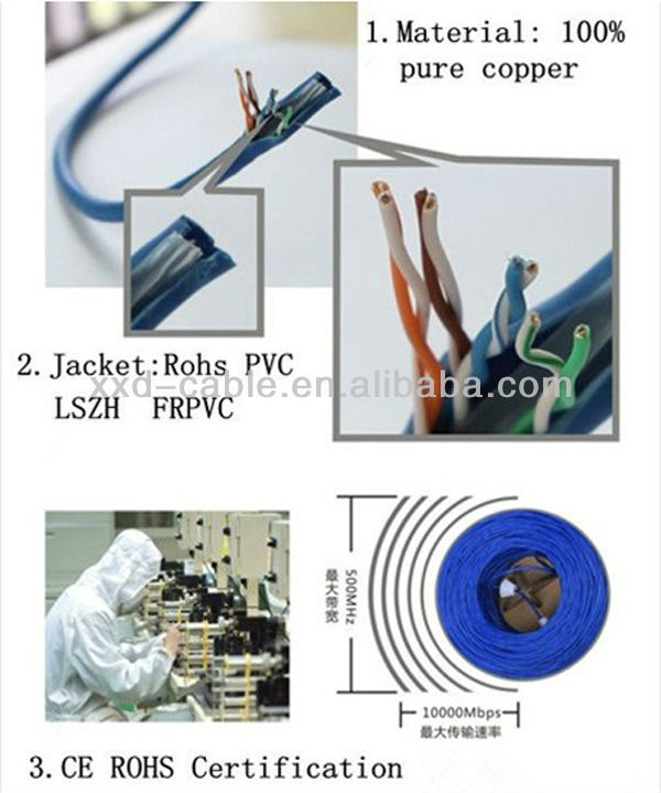 8 Number of Conductors and Cat 7 Type Cat7 Shielded Twisted Pair network Cable
