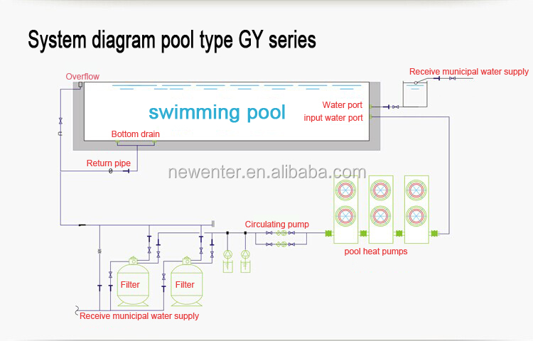 Water Heating 28 Degree For Swimming Pool Pump System