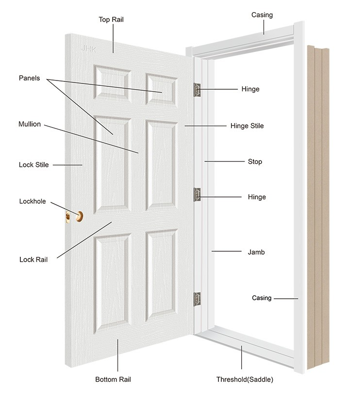 Jhk 006 6 panel solid wood white finished interior door for 15 panel solid wood door
