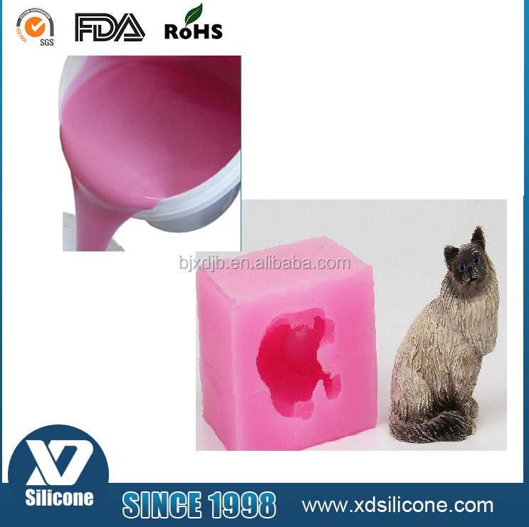 resin craft mold making liquid silicone / resin casting moulding