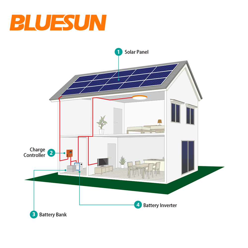 Bluesun 3kw Home Solar System Mobile Prefab Houses Off Grid 3kw Solor Panel  System For Rv - Buy Solor Panel System For Rv,Prefab Houses 3kw Solor