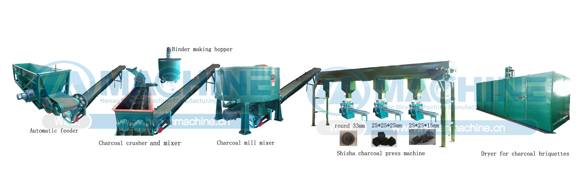 Professional Nargile Hookah Shisha Charcoal Press Machine From ...