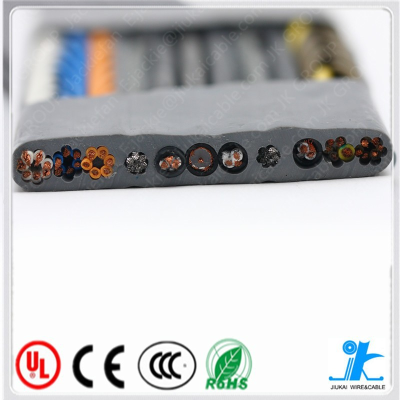 Yffb Cable, Yffb Cable Suppliers and Manufacturers at Alibaba.com