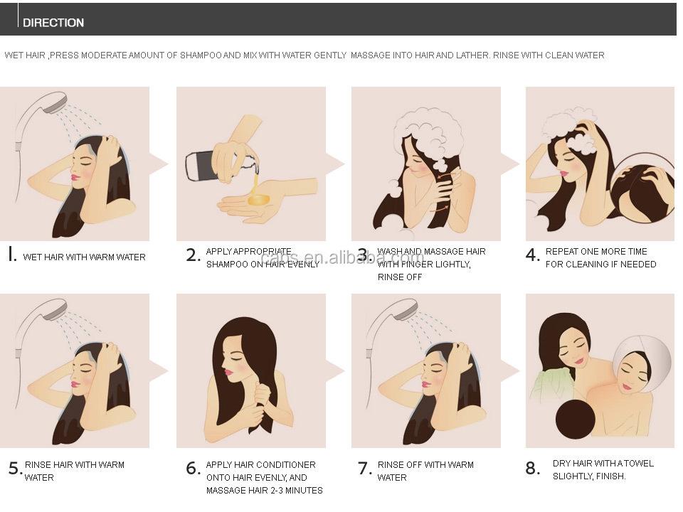 Cab's Brazilian Hair Keratin Products