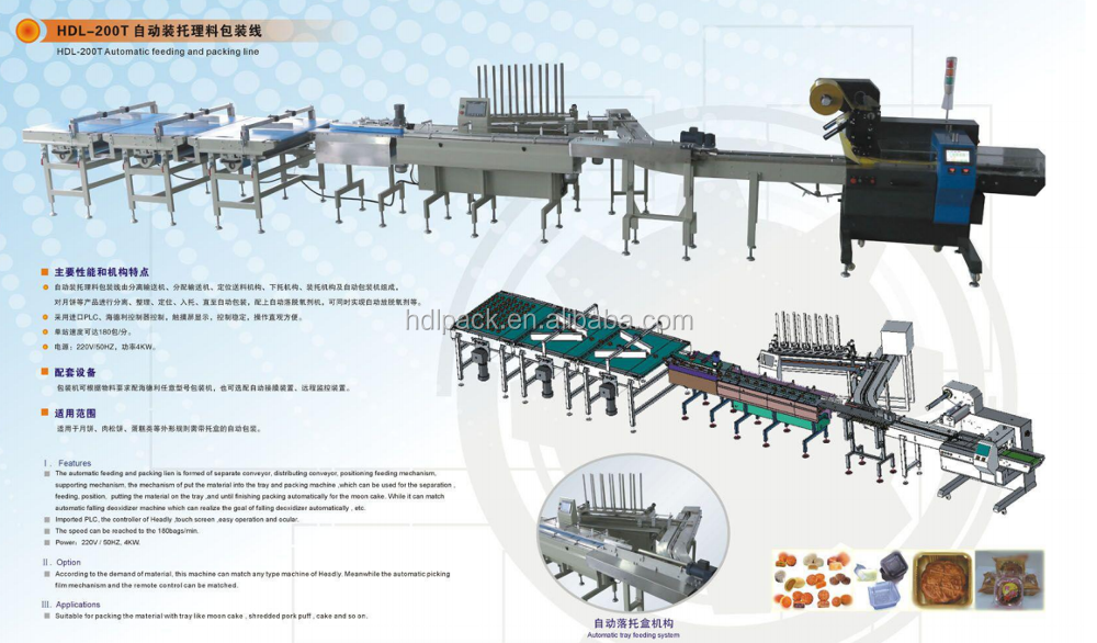 Full Automatic Moon Cake/Bread/Shredded Pork Puff With Tray Feeding and Packing Line