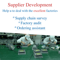 Independent 3rd party Shenzhen sourcing agency help u to purchase quality products