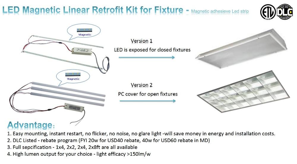 Troffer Retrofit Led Linear Retrofit Kit Replace T8 Led