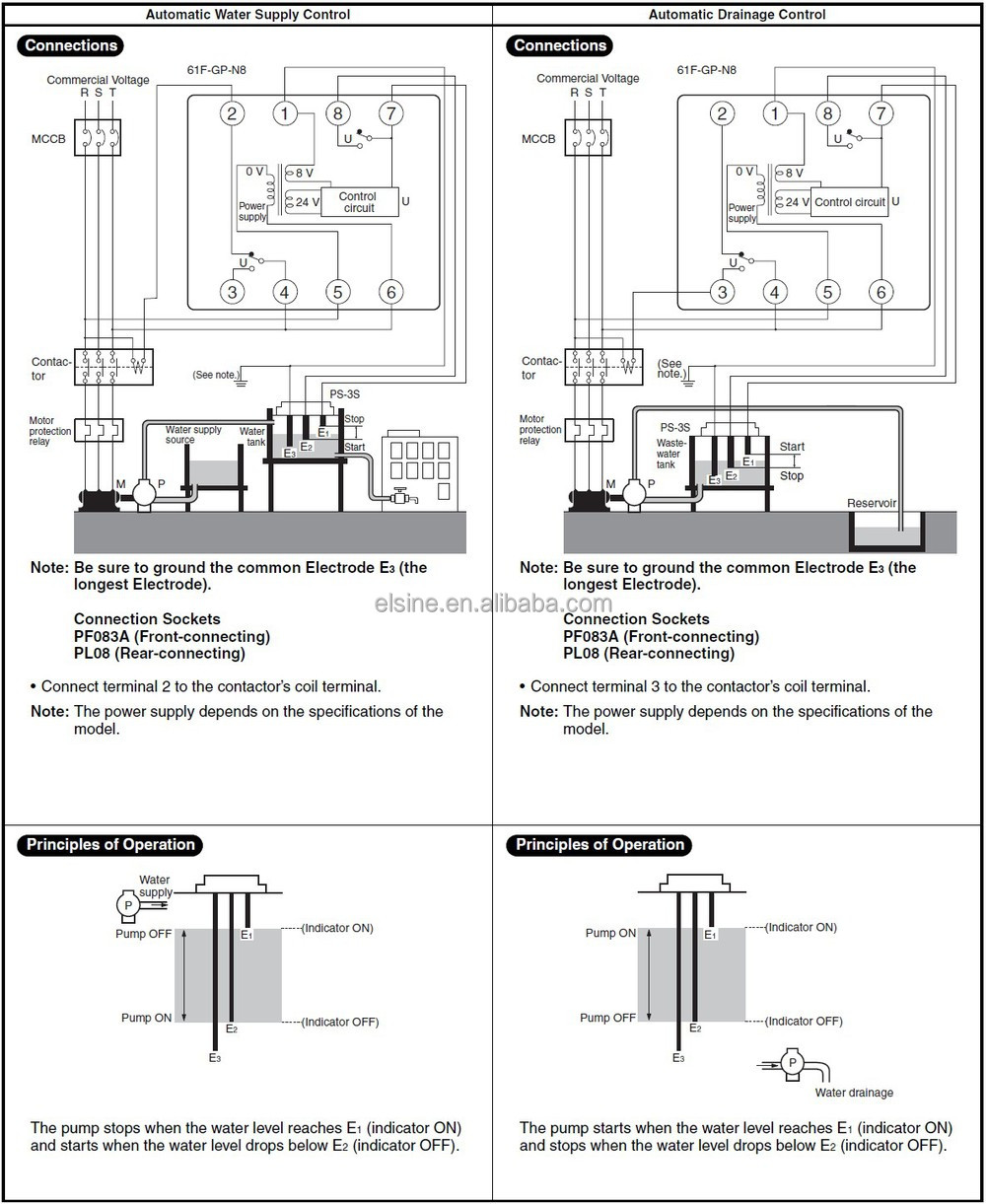 level switch wiring diagram level auto wiring diagram schematic floatless relay switch wiring diagram diagram get image on level switch wiring diagram