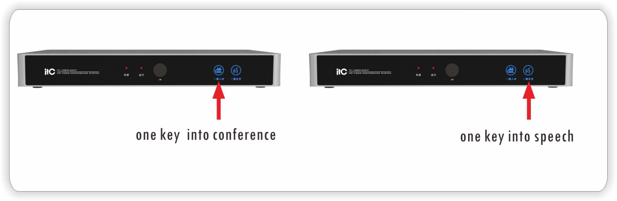 Itc Best Buy V2 0 Oem Network Definition Conferencing Equipment Video  Conference System - Buy Conference System,Video Conference System,Video
