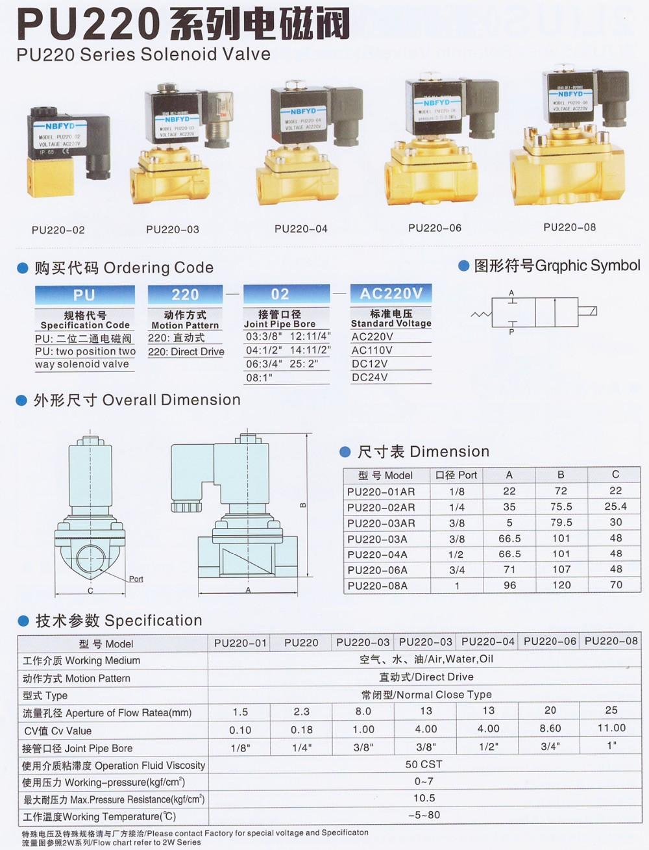 1 2 inch water brass airtac solenoid valve wiring diagram. Black Bedroom Furniture Sets. Home Design Ideas