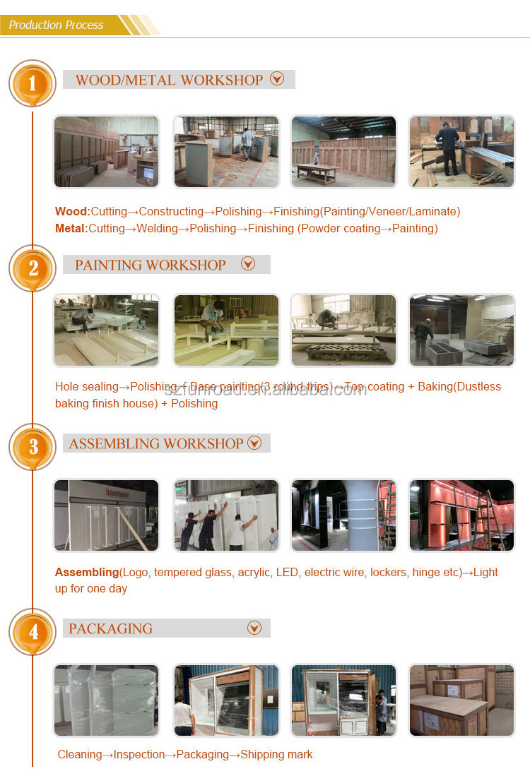 cellphone store furniture design Showcase Shop