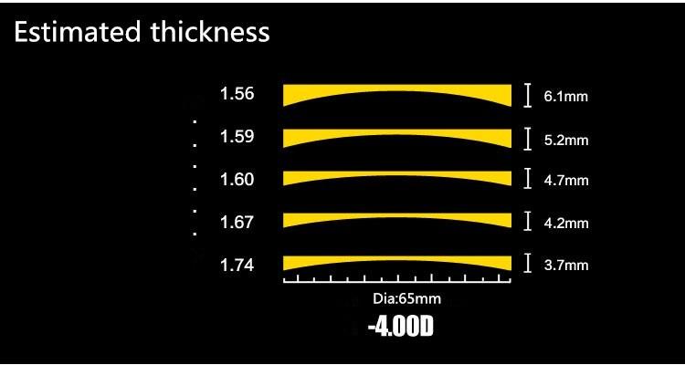 52aeb5756c7 1.56 Asp Super Flex Anti Scratch Glasses Lens To Block Blue Light ...
