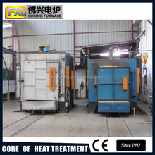 Sintering Furnace Usage and New Condition High Quality Car Bottom Bogie Hearth Furnace