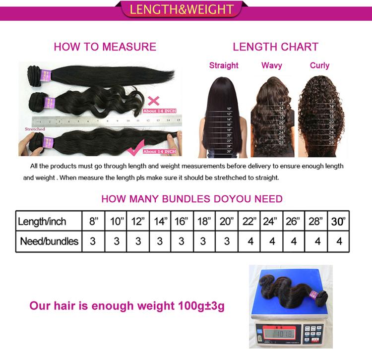 Hair Weave Grade Chart Dallas Extension Hair
