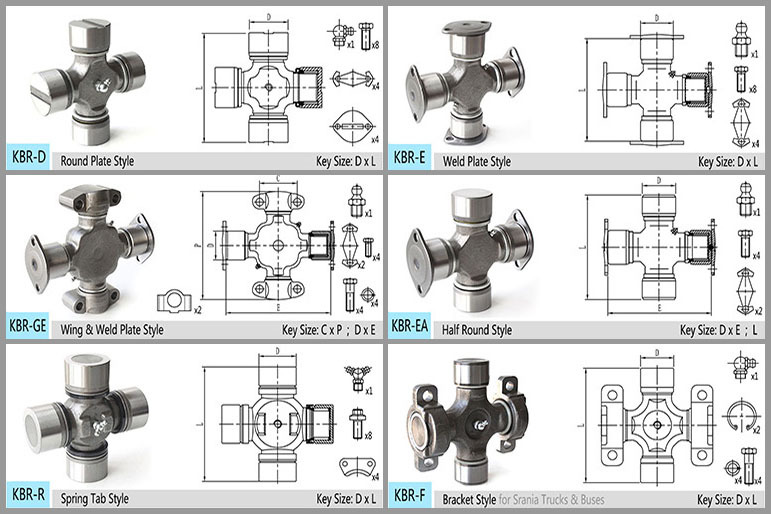 Combination U Joint Chart: 114 Series, Combination Beading, And AN