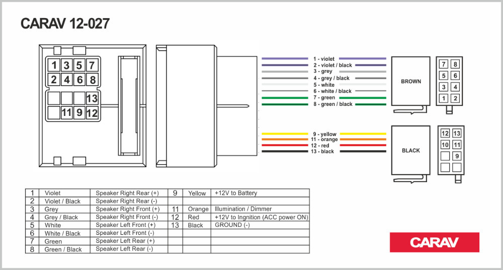 delco stereo wiring diagram. Black Bedroom Furniture Sets. Home Design Ideas