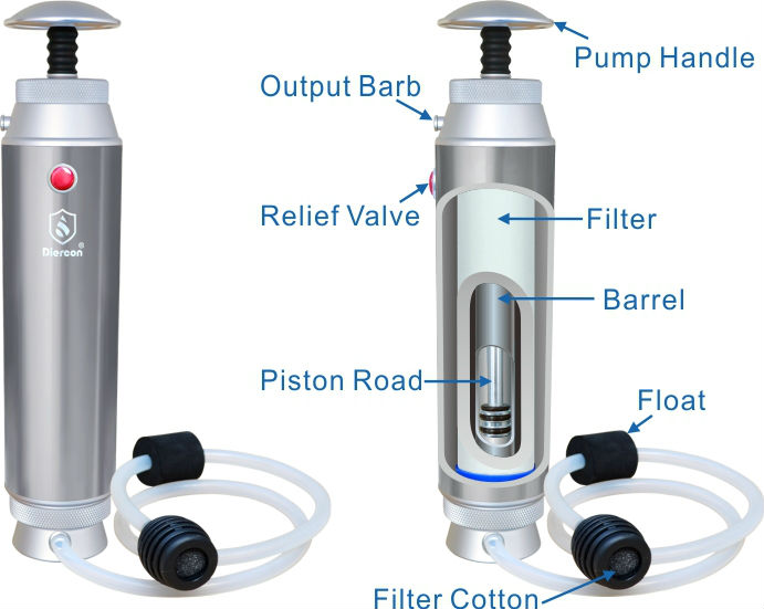 New Product Rcon Bpa Free Outdoor Water Filter Bottle Purifier Survival Kit For Cleaning