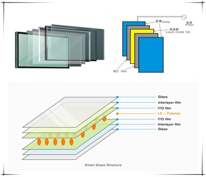 Remote Control Smart Glass Shower Door Buy Smart Glass Shower Door