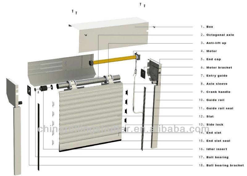 Exterior: Aluminum Roller Shutter Window / Electric Rolling Shutters
