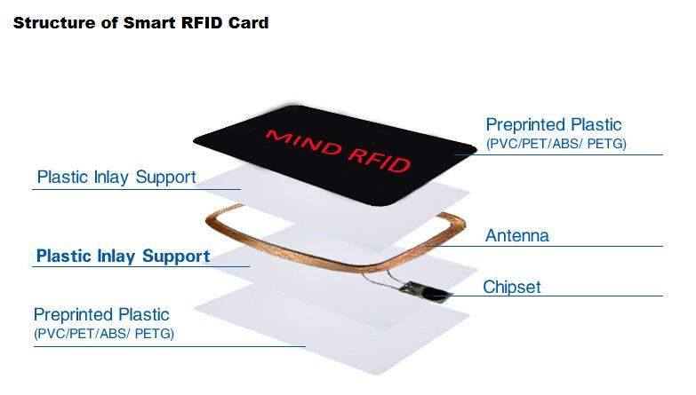 s50 1 k nfc pulseira rfid ic