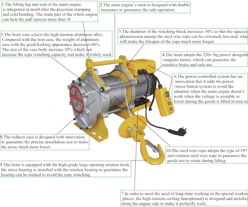 Diagram Together With 120 Volt Winch On 120 Volt Hoist Wiring Diagram